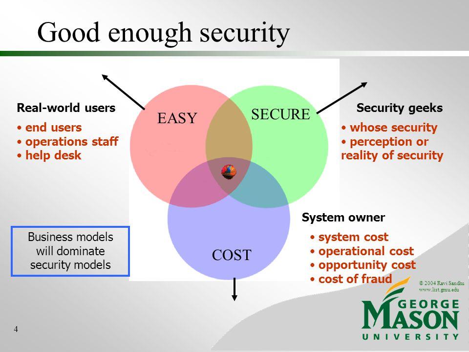 © 2004 Ravi Sandhu www.list.gmu.edu 5 Good enough security RISKRISK COST H M L LMH 1 2 3 2 3 4 3 4 5 Entrepreneurial mindset Academic mindset