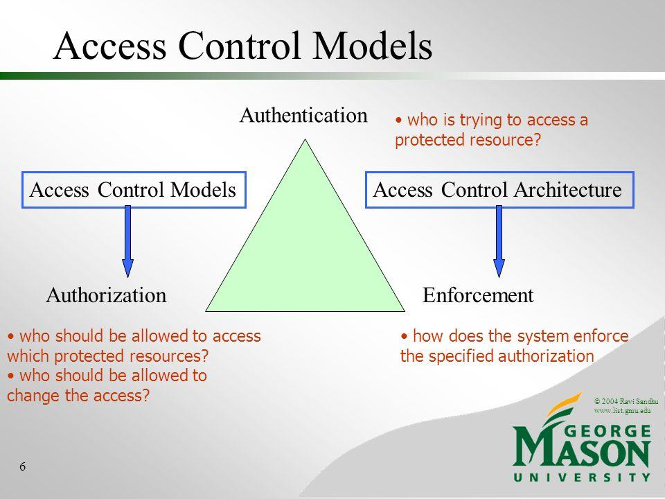 © 2004 Ravi Sandhu www.list.gmu.edu 7 The OM-AM Way Objectives Models Architectures Mechanisms What.
