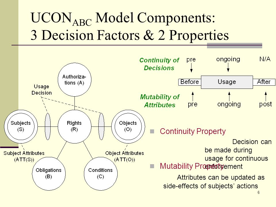 6 UCON ABC Model Components: 3 Decision Factors & 2 Properties Continuity Property Decision can be made during usage for continuous enforcement Mutability Property Attributes can be updated as side-effects of subjects actions
