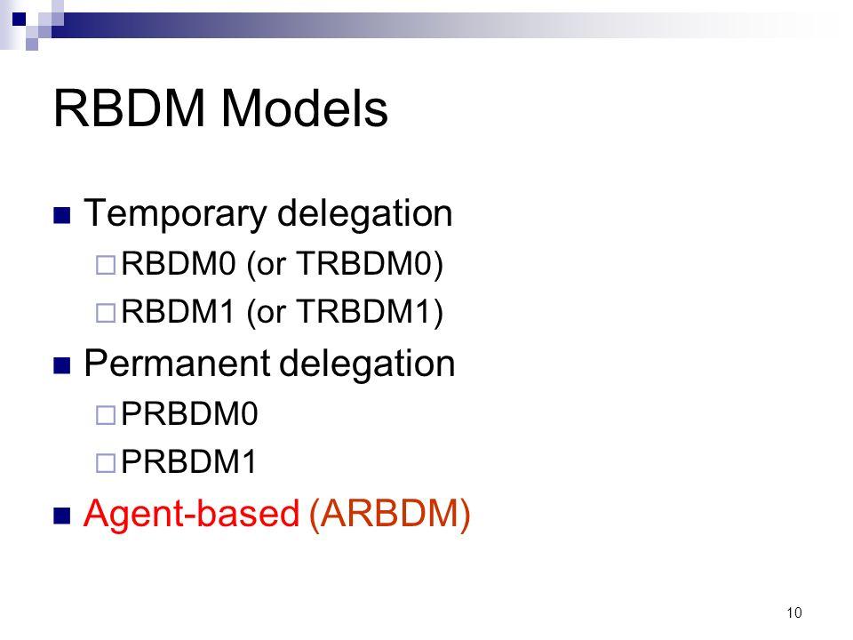 10 RBDM Models Temporary delegation RBDM0 (or TRBDM0) RBDM1 (or TRBDM1) Permanent delegation PRBDM0 PRBDM1 Agent-based (ARBDM)