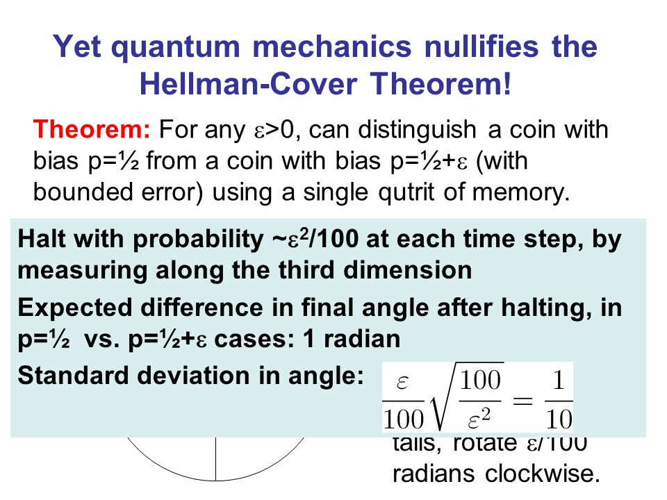 Yet quantum mechanics nullifies the Hellman-Cover Theorem! Theorem: For any >0, can distinguish a coin with bias p=½ from a coin with bias p=½+ (with