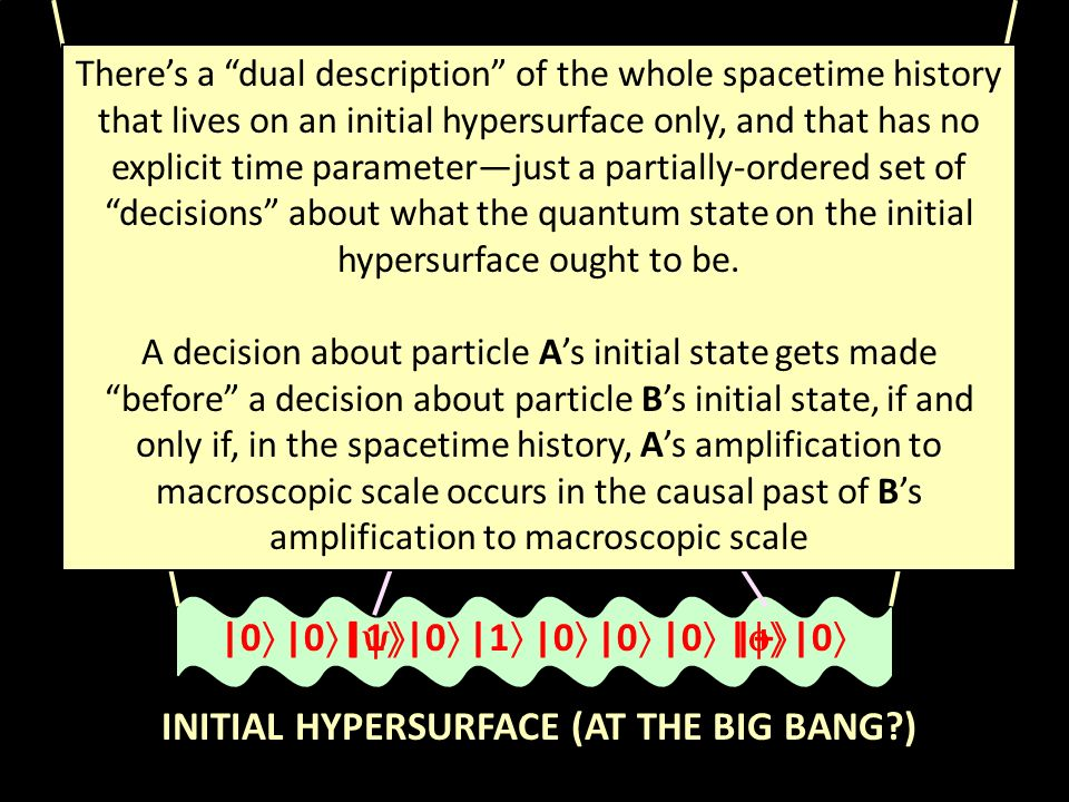 |0 |0 |0 |1 |0 |0 |0 |0 INITIAL HYPERSURFACE (AT THE BIG BANG ) MACROSCOPIC AMPLIFICATION | =|1 Bob asks Alice on a date | =|+ Alice says yes MACROSCOPIC AMPLIFICATION | | |1 |+ Theres a dual description of the whole spacetime history that lives on an initial hypersurface only, and that has no explicit time parameterjust a partially-ordered set of decisions about what the quantum state on the initial hypersurface ought to be.