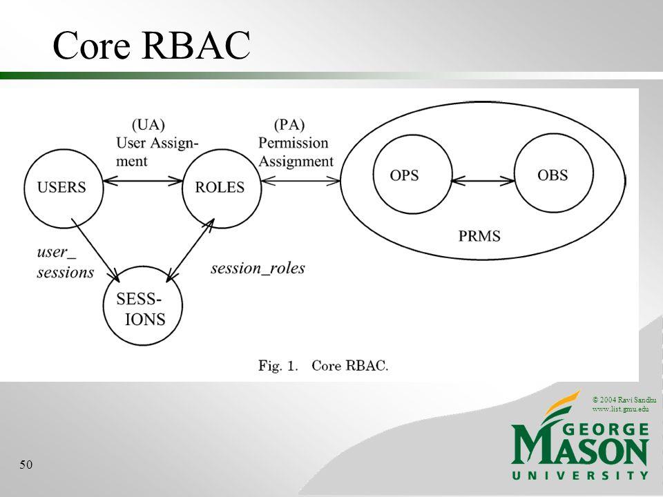 © 2004 Ravi Sandhu www.list.gmu.edu 50 Core RBAC