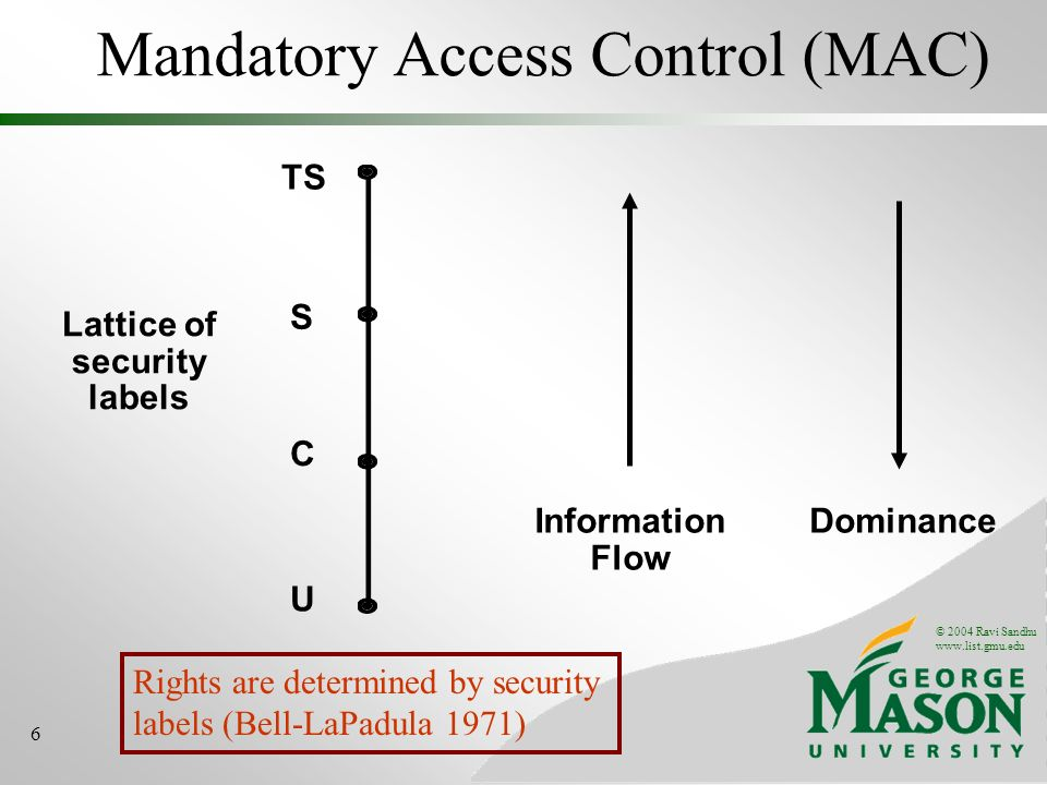 © 2004 Ravi Sandhu www.list.gmu.edu 6 Mandatory Access Control (MAC) TS S C U Information Flow Dominance Lattice of security labels Rights are determined by security labels (Bell-LaPadula 1971)