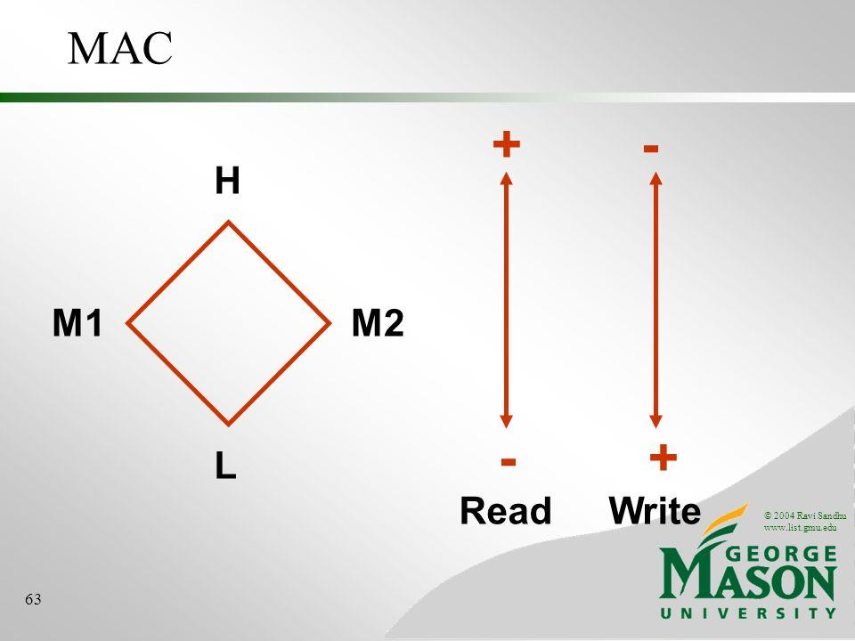 © 2004 Ravi Sandhu www.list.gmu.edu 63 MAC H L M1M2 ReadWrite -+ +-