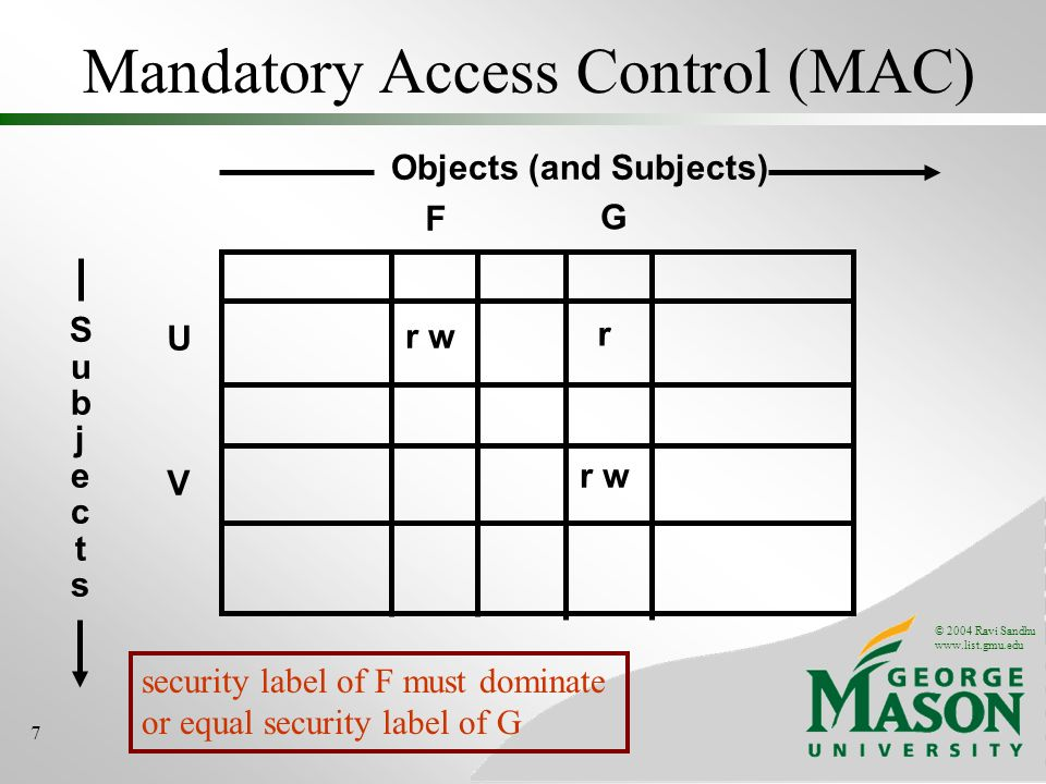 © 2004 Ravi Sandhu www.list.gmu.edu 7 Mandatory Access Control (MAC) U r w V F SubjectsSubjects Objects (and Subjects) r w G r security label of F must dominate or equal security label of G