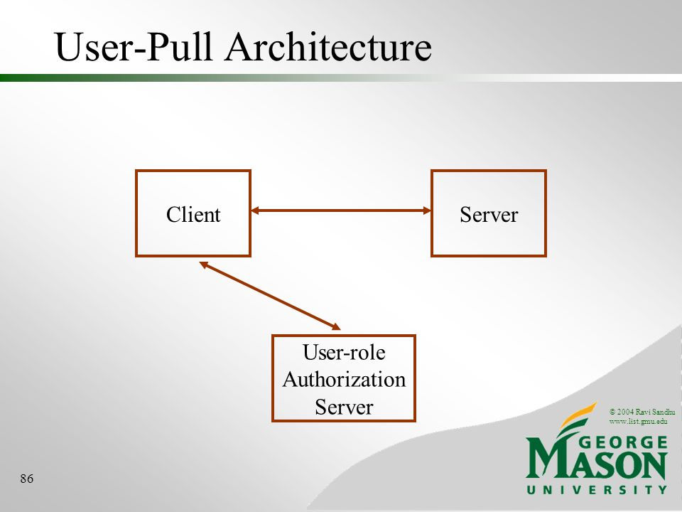 © 2004 Ravi Sandhu www.list.gmu.edu 86 User-Pull Architecture ClientServer User-role Authorization Server