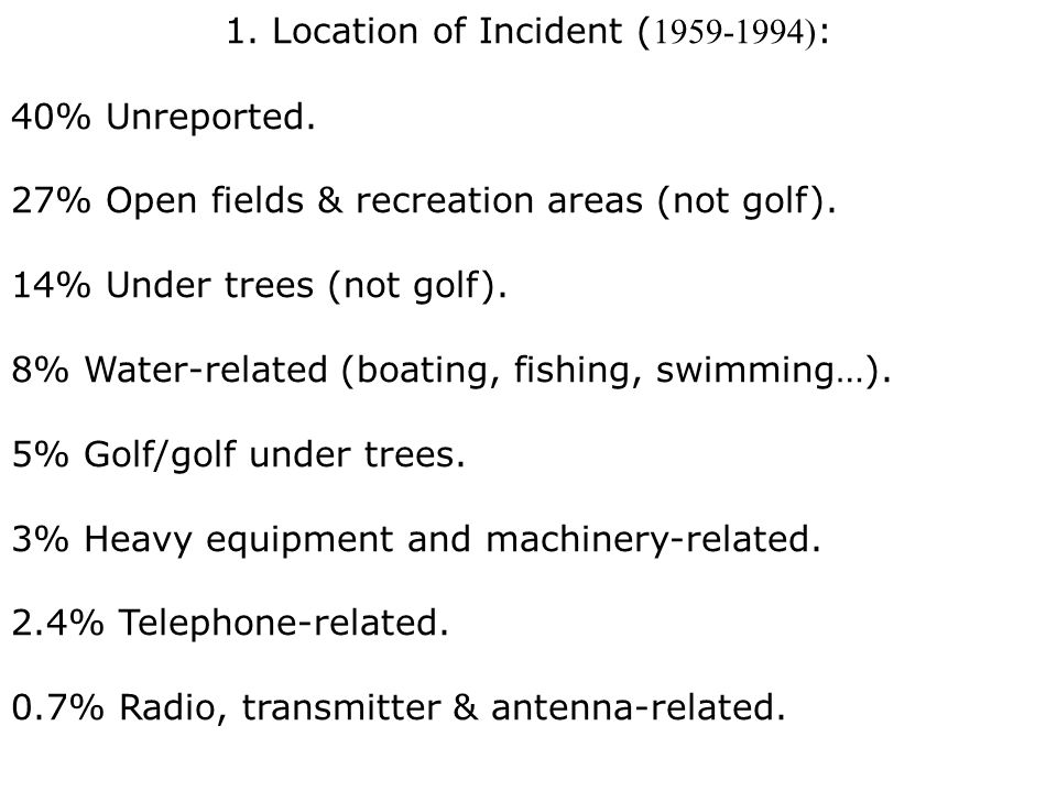 1. Location of Incident ( 1959-1994) : 40% Unreported.