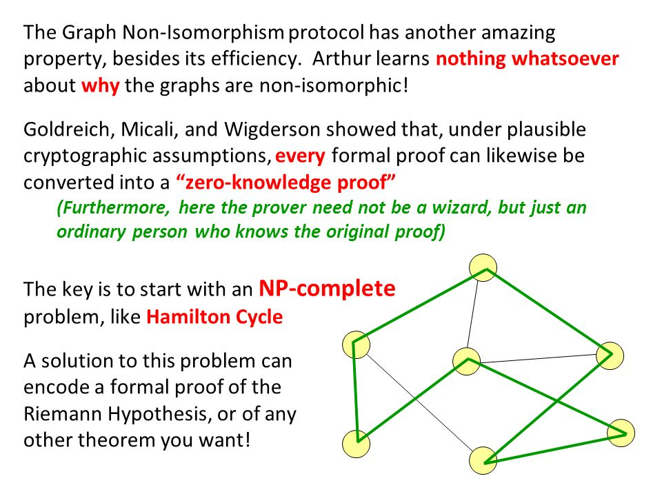 The Graph Non-Isomorphism protocol has another amazing property, besides its efficiency.