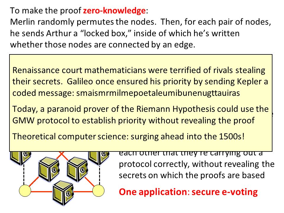 To make the proof zero-knowledge: Merlin randomly permutes the nodes.