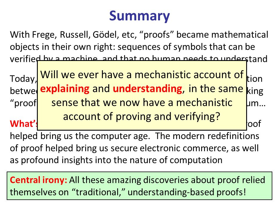 Summary With Frege, Russell, Gödel, etc, proofs became mathematical objects in their own right: sequences of symbols that can be verified by a machine, and that no human needs to understand Today, theoretical computer science has taken the separation between verifying and understanding even further, by making proofs probabilistic, interactive, zero-knowledge, quantum… Whats the point of this.