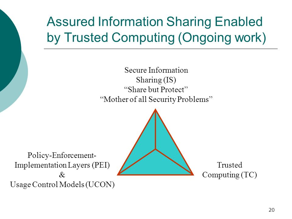 20 Assured Information Sharing Enabled by Trusted Computing (Ongoing work) Secure Information Sharing (IS) Share but Protect Mother of all Security Pr