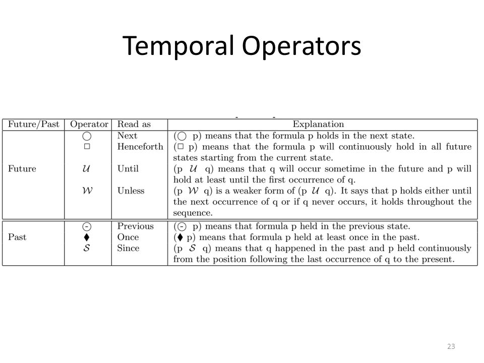 Temporal Operators 23