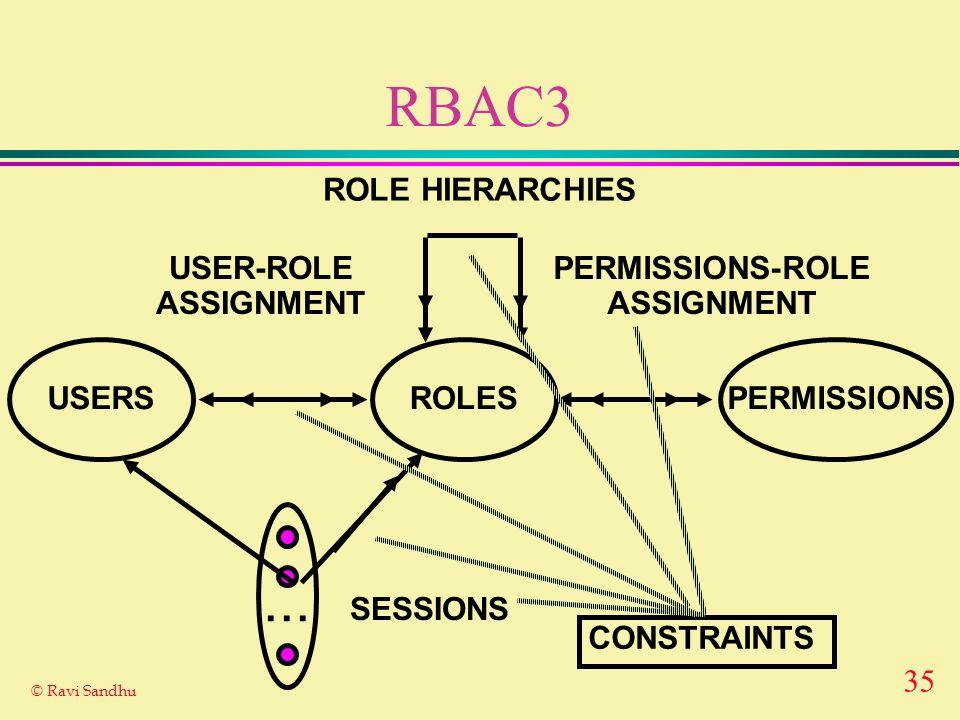 35 © Ravi Sandhu RBAC3 ROLES USER-ROLE ASSIGNMENT PERMISSIONS-ROLE ASSIGNMENT USERSPERMISSIONS... SESSIONS ROLE HIERARCHIES CONSTRAINTS