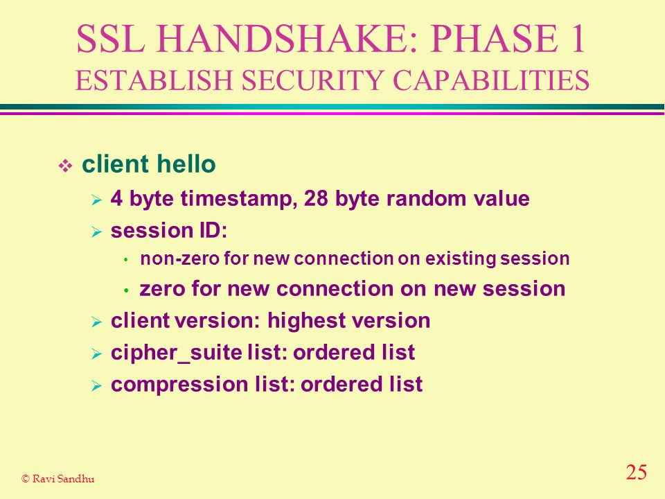25 © Ravi Sandhu SSL HANDSHAKE: PHASE 1 ESTABLISH SECURITY CAPABILITIES client hello 4 byte timestamp, 28 byte random value session ID: non-zero for new connection on existing session zero for new connection on new session client version: highest version cipher_suite list: ordered list compression list: ordered list