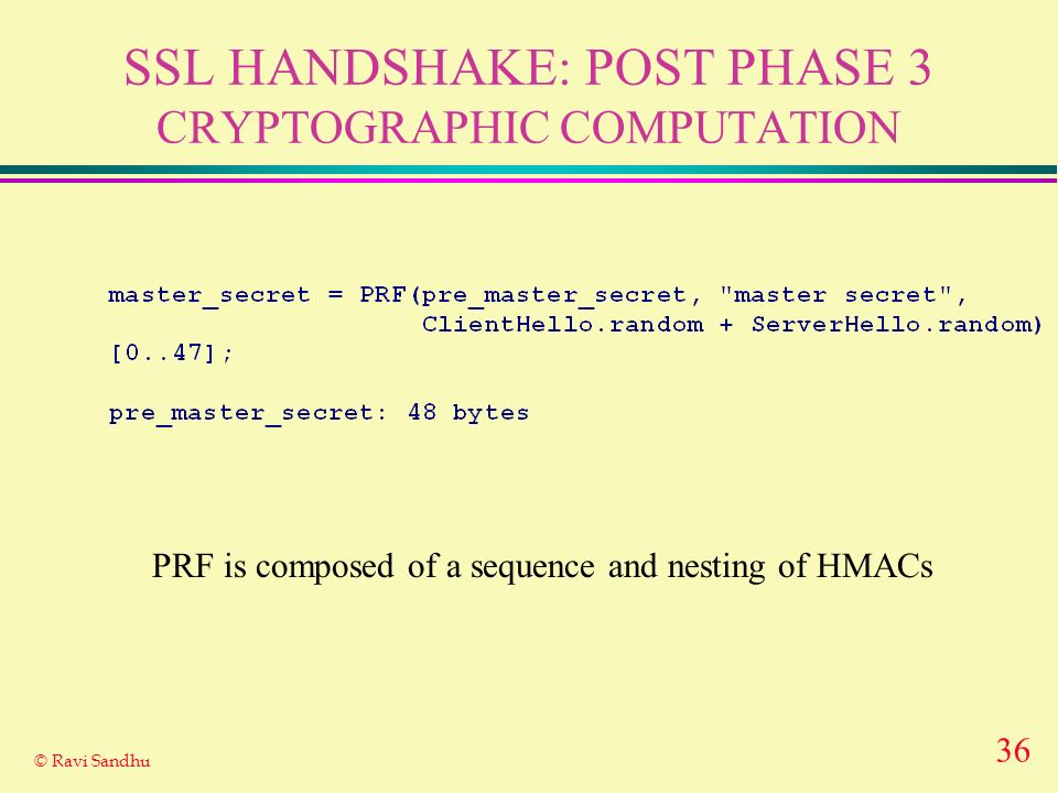 36 © Ravi Sandhu SSL HANDSHAKE: POST PHASE 3 CRYPTOGRAPHIC COMPUTATION PRF is composed of a sequence and nesting of HMACs