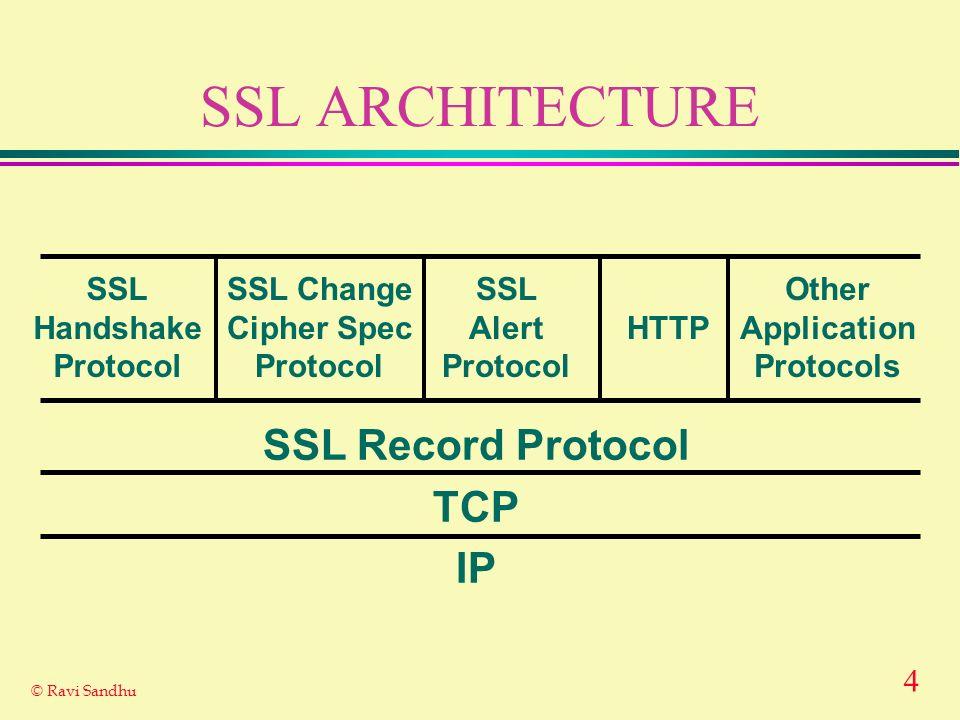 4 © Ravi Sandhu SSL ARCHITECTURE SSL Record Protocol TCP IP SSL Handshake Protocol SSL Change Cipher Spec Protocol SSL Alert Protocol HTTP Other Application Protocols