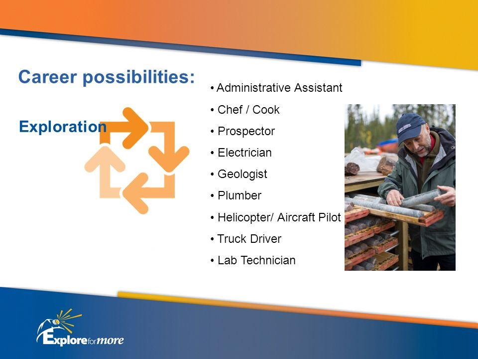 Career possibilities: Exploration Administrative Assistant Chef / Cook Prospector Electrician Geologist Plumber Helicopter/ Aircraft Pilot Truck Drive