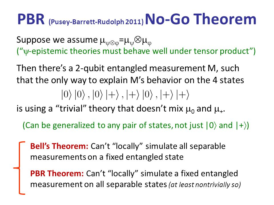 Suppose we assume = ( -epistemic theories must behave well under tensor product) Then theres a 2-qubit entangled measurement M, such that the only way to explain Ms behavior on the 4 states PBR (Pusey-Barrett-Rudolph 2011) No-Go Theorem is using a trivial theory that doesnt mix 0 and +.