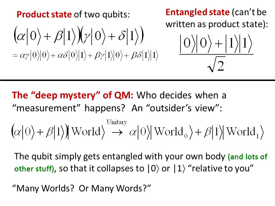 The deep mystery of QM: Who decides when a measurement happens.