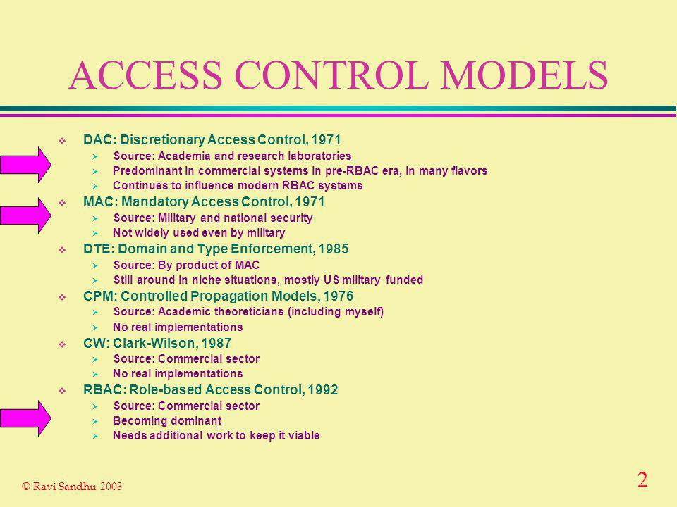 2 © Ravi Sandhu 2003 ACCESS CONTROL MODELS DAC: Discretionary Access Control, 1971 Source: Academia and research laboratories Predominant in commercia