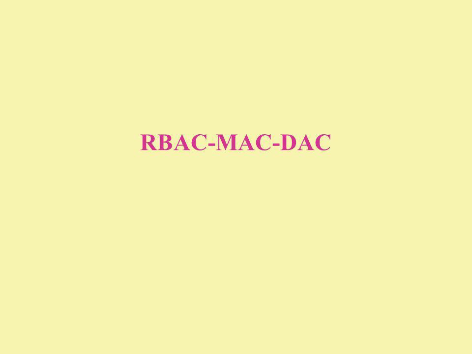 RBAC-MAC-DAC