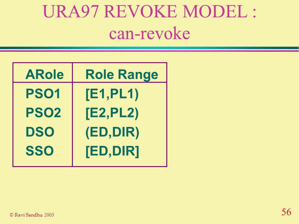 56 © Ravi Sandhu 2003 URA97 REVOKE MODEL : can-revoke ARoleRole Range PSO1[E1,PL1) PSO2[E2,PL2) DSO(ED,DIR) SSO[ED,DIR]