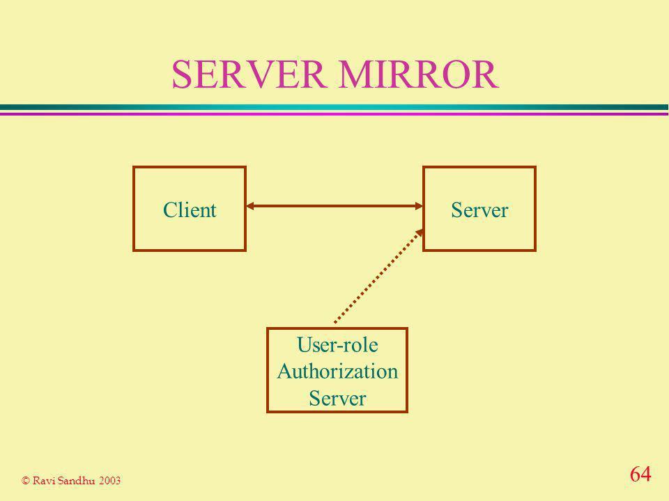 64 © Ravi Sandhu 2003 SERVER MIRROR ClientServer User-role Authorization Server