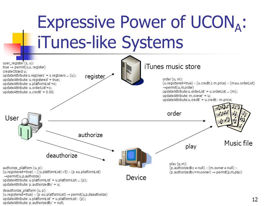12 Expressive Power of UCON A : iTunes-like Systems register user_register (s, u): true permit(s,u, register) createObject u; updateAttribute:s.regUse
