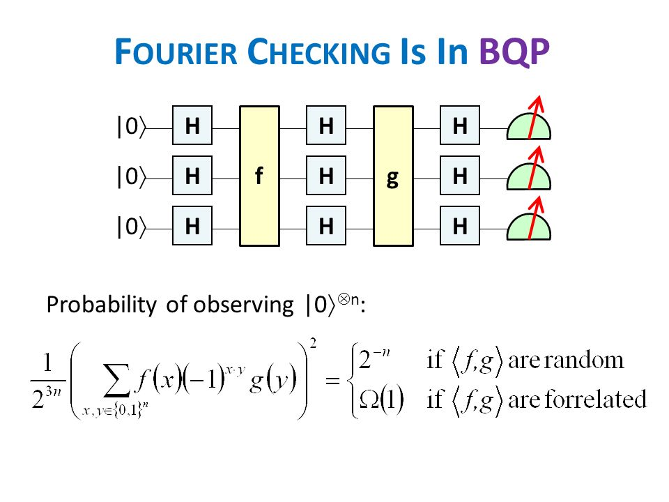F OURIER C HECKING Is In BQP H H H H H H f |0 g H H H Probability of observing |0 n :