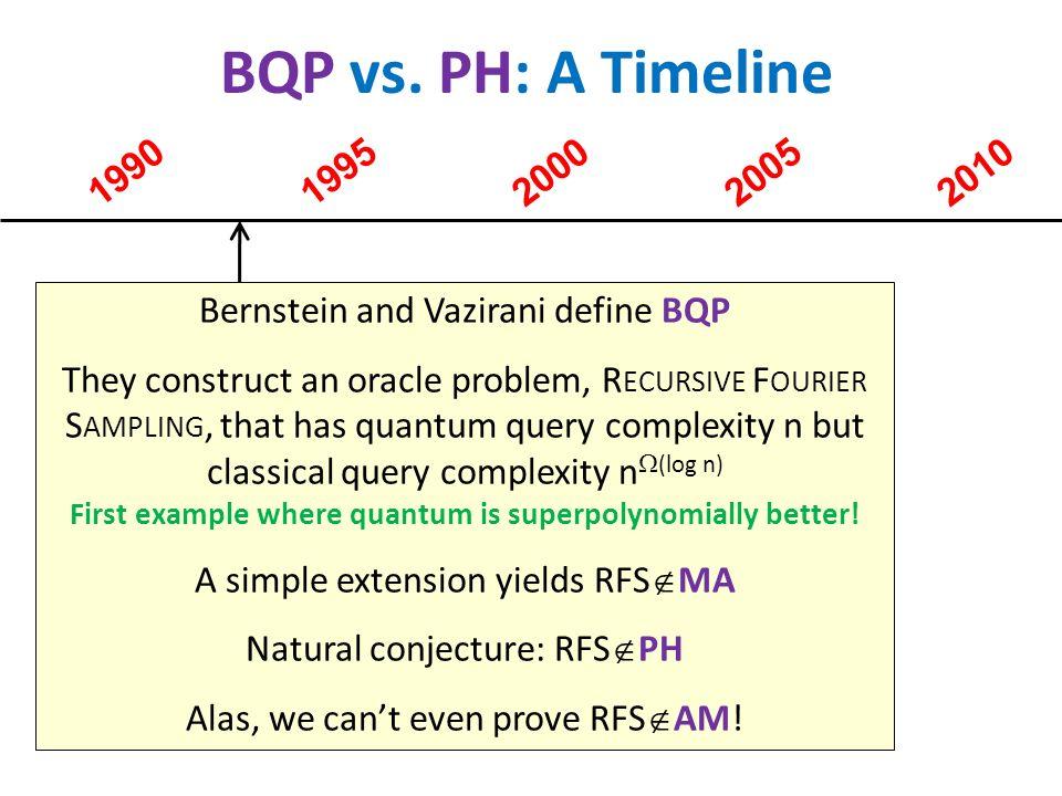 BQP vs.