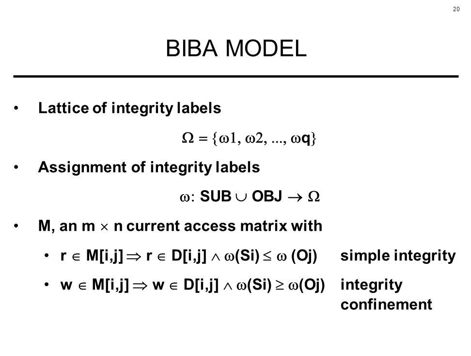 20 BIBA MODEL Lattice of integrity labels q Assignment of integrity labels SUB OBJ M, an m n current access matrix with r M[i,j] r D[i,j] (Si) (Oj) si