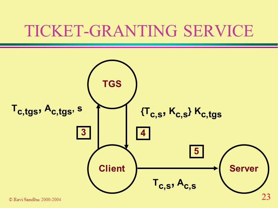 23 © Ravi Sandhu 2000-2004 TICKET-GRANTING SERVICE TGS ClientServer {T c,s, K c,s } K c,tgs T c,tgs, A c,tgs, s 3 4 5 T c,s, A c,s