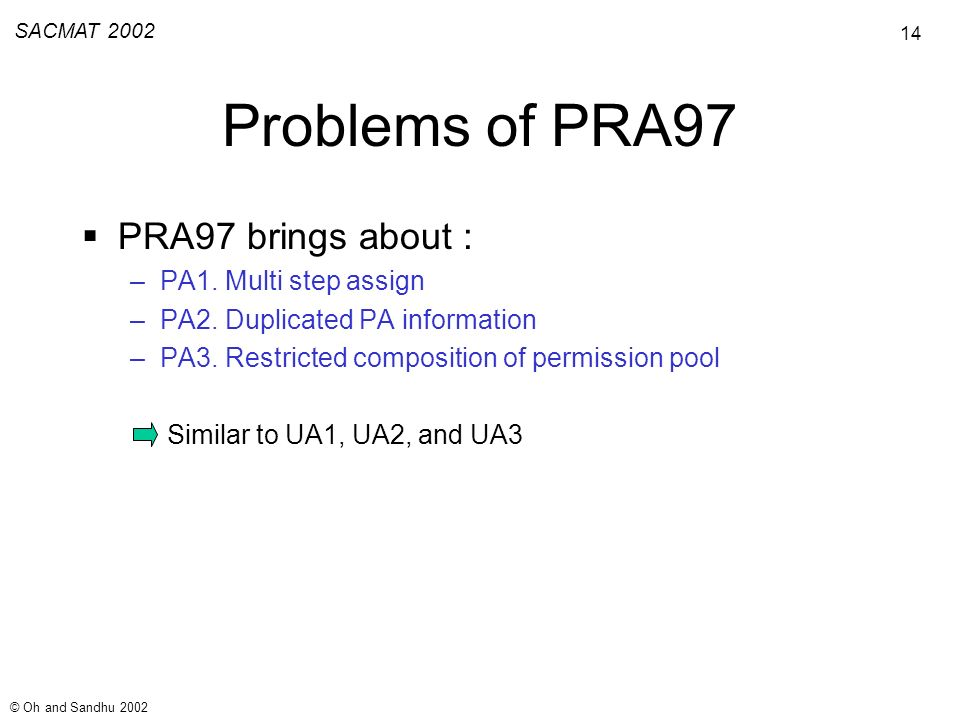 14 SACMAT 2002 © Oh and Sandhu 2002 Problems of PRA97 PRA97 brings about : –PA1.