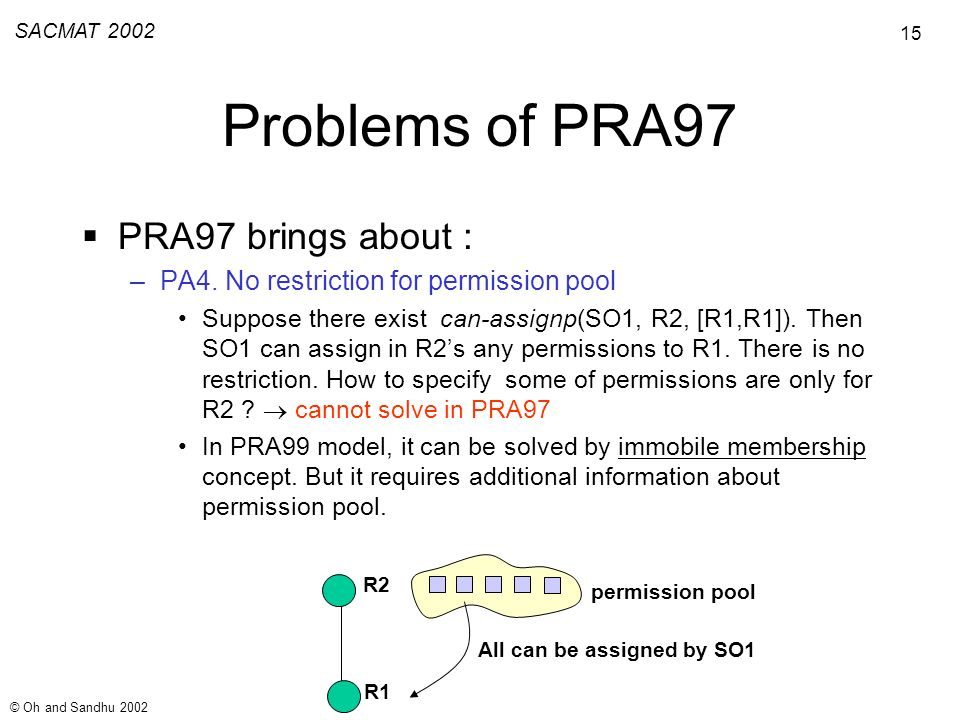 15 SACMAT 2002 © Oh and Sandhu 2002 Problems of PRA97 PRA97 brings about : –PA4.