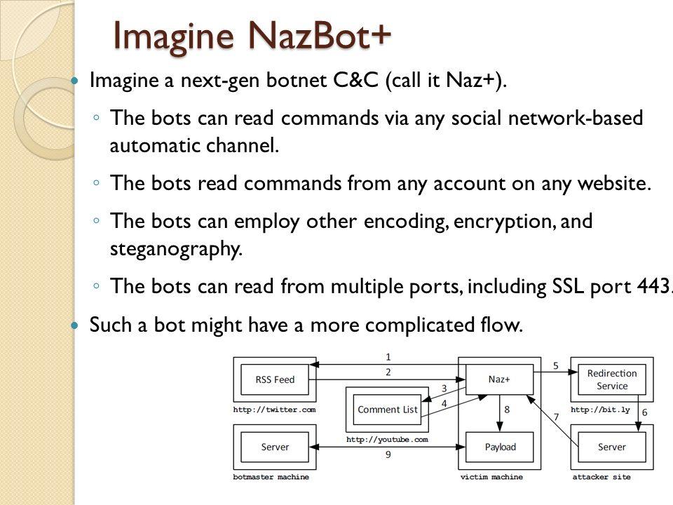 Imagine NazBot+ Imagine a next-gen botnet C&C (call it Naz+).