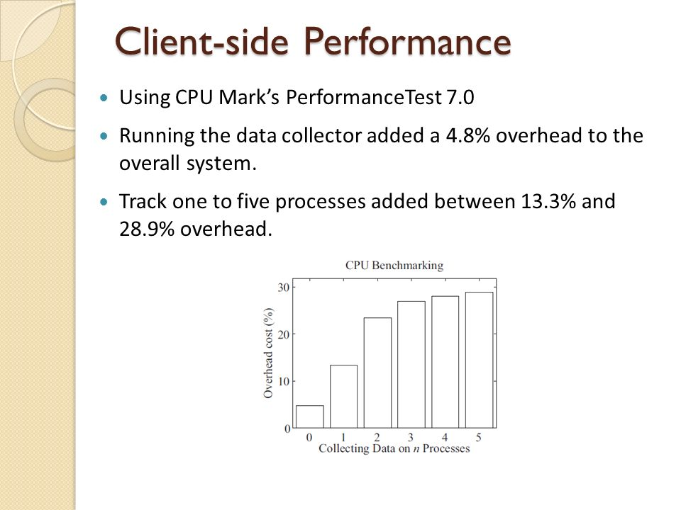 Client-side Performance Using CPU Marks PerformanceTest 7.0 Running the data collector added a 4.8% overhead to the overall system. Track one to five