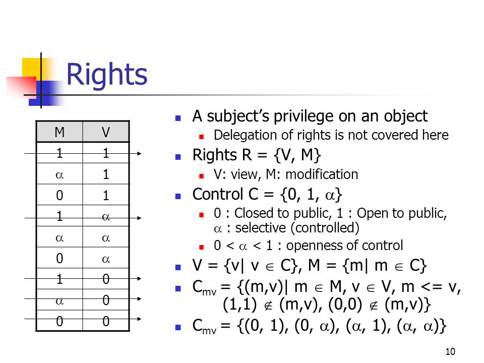 10 Rights A subjects privilege on an object Delegation of rights is not covered here Rights R = {V, M} V: view, M: modification Control C = {0, 1, } 0 : Closed to public, 1 : Open to public, : selective (controlled) 0 < < 1 : openness of control V = {v| v C}, M = {m| m C} C mv = {(m,v)| m M, v V, m <= v, (1,1) (m,v), (0,0) (m,v)} C mv = {(0, 1), (0, ), (, 1), (, )} MV 11 1 01 1 0 10 0 00