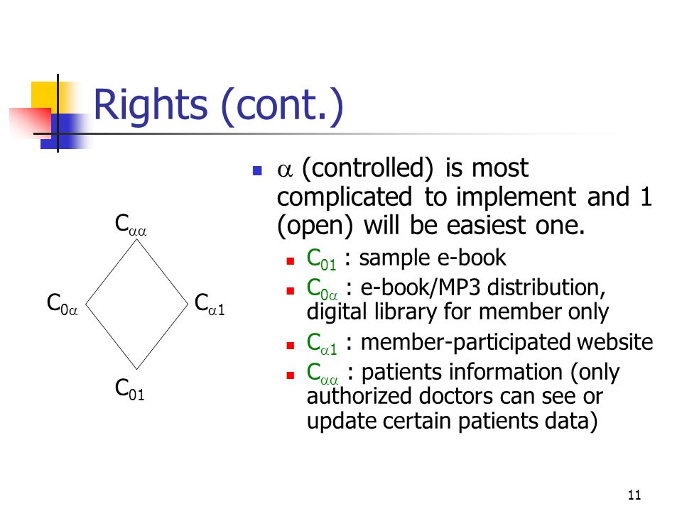 11 Rights (cont.) (controlled) is most complicated to implement and 1 (open) will be easiest one.