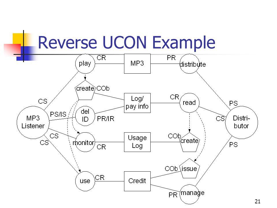 21 Reverse UCON Example
