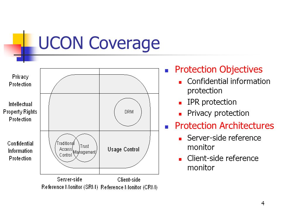 15 MAC, DAC, RBAC, DRM in A0 MAC policies in UCON Authorization R(S,O) = SecurityProperty(securityLevel(S), securityLevel(O)) DAC policies in UCON authorization R(S,O) = ACL/Capabilities(ID/groupID(S), ID/groupID(O)) RBAC in UCON authorization R(S,O) = Constraints(Role(S), Role(O + R)) R(S,O) = Constraints(Role(S), Role(Class(O) + R)) R(S,O) = Constraints(Role(S), Role(O + R)) + Constraints(ID/groupID(S), ID/groupID(O)) DRM authorization in UCON R(S,O) = creditCompare(Credit(S), Credit(O + R))