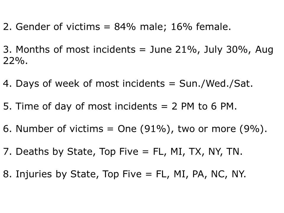 2. Gender of victims = 84% male; 16% female. 3.