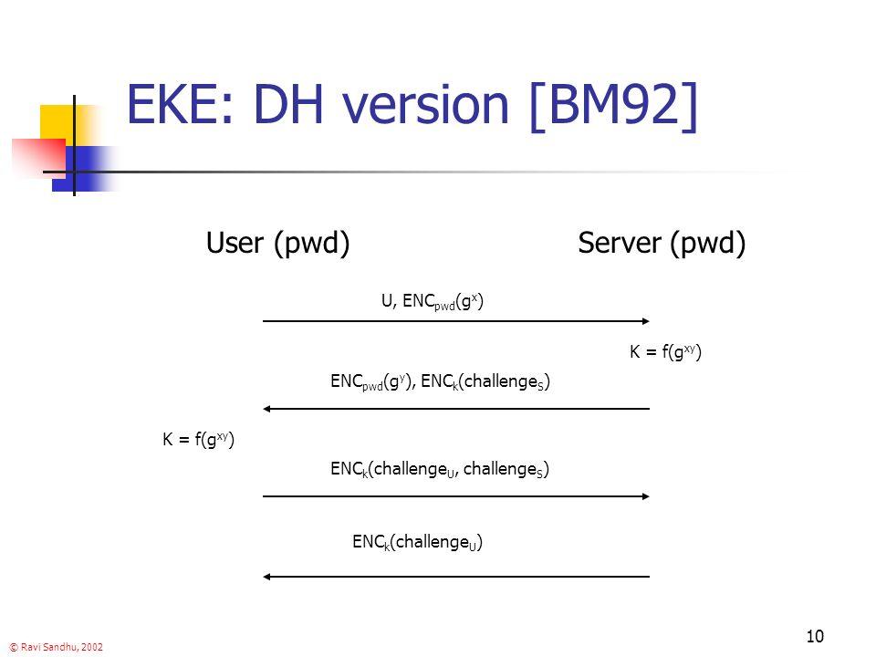 © Ravi Sandhu, 2002 10 EKE: DH version [BM92] User (pwd)Server (pwd) U, ENC pwd (g x ) ENC pwd (g y ), ENC k (challenge S ) ENC k (challenge U, challenge S ) ENC k (challenge U ) K = f(g xy )