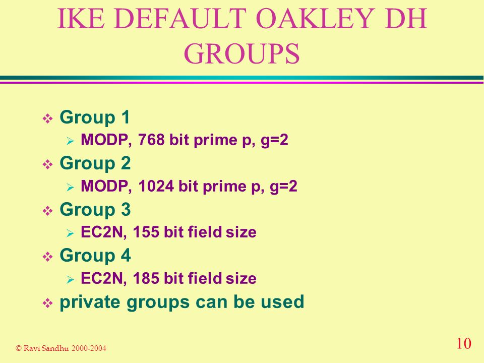 10 © Ravi Sandhu IKE DEFAULT OAKLEY DH GROUPS Group 1 MODP, 768 bit prime p, g=2 Group 2 MODP, 1024 bit prime p, g=2 Group 3 EC2N, 155 bit field size Group 4 EC2N, 185 bit field size private groups can be used