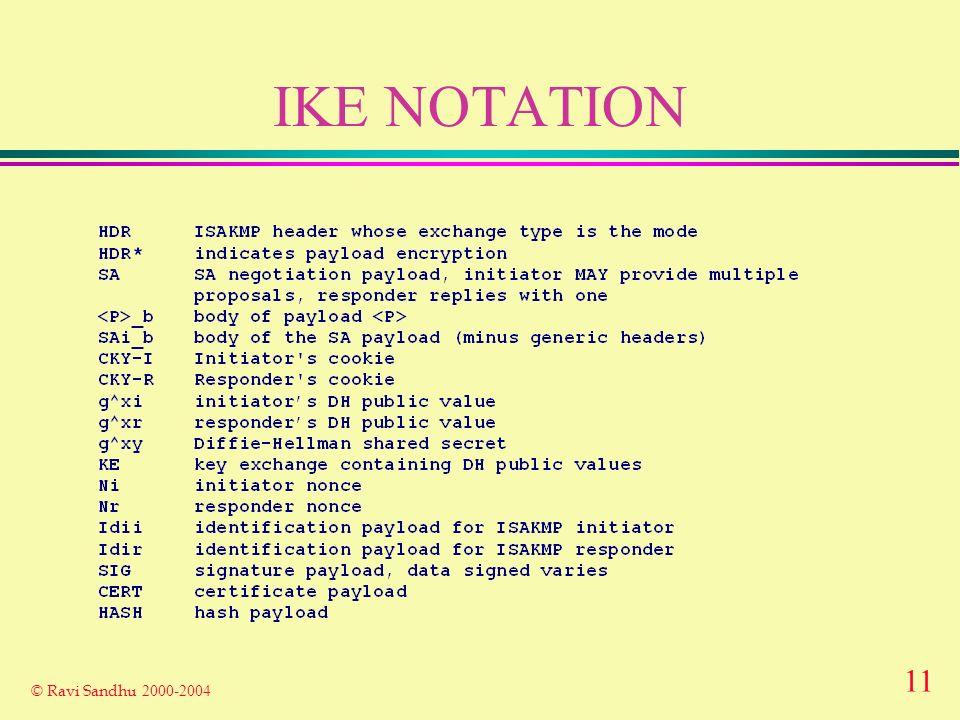 11 © Ravi Sandhu 2000-2004 IKE NOTATION