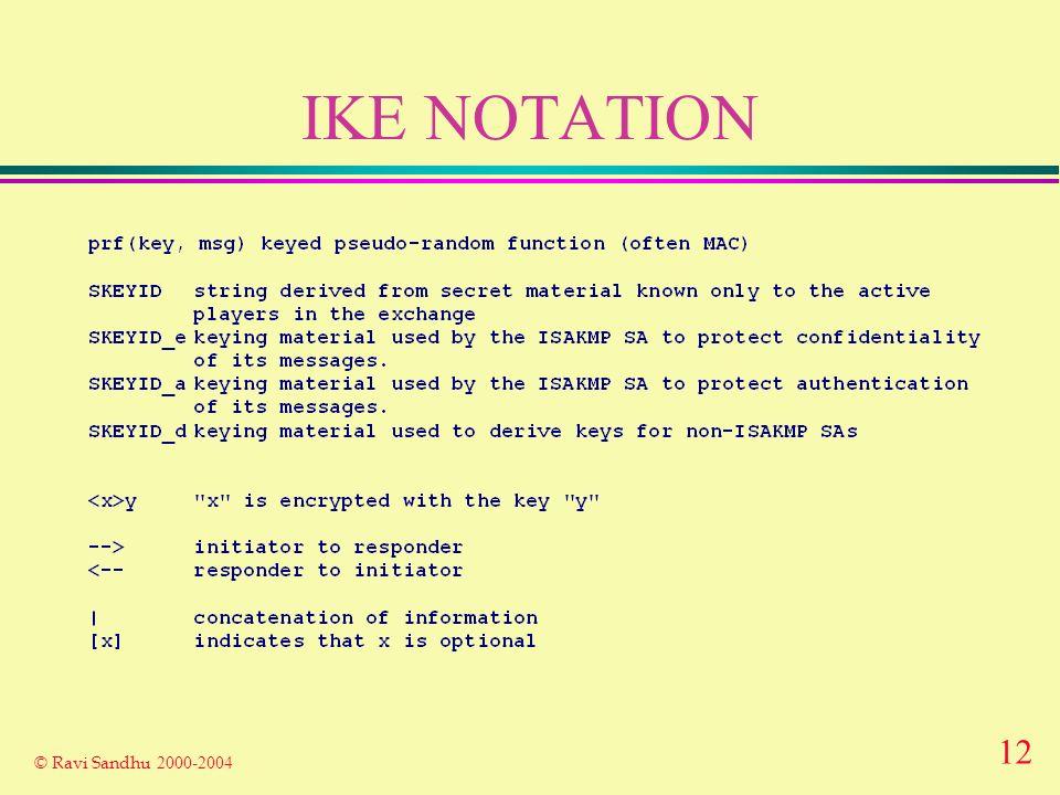12 © Ravi Sandhu 2000-2004 IKE NOTATION