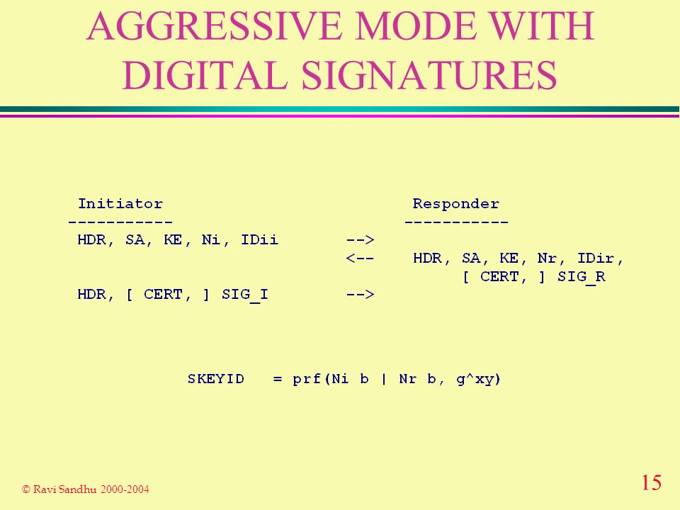 15 © Ravi Sandhu AGGRESSIVE MODE WITH DIGITAL SIGNATURES