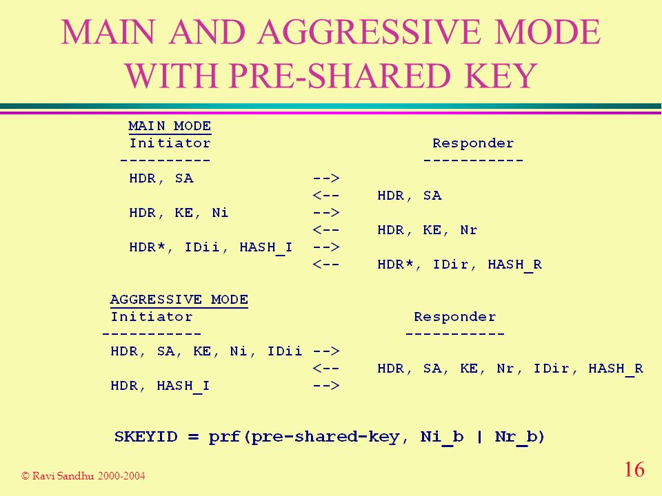 16 © Ravi Sandhu MAIN AND AGGRESSIVE MODE WITH PRE-SHARED KEY