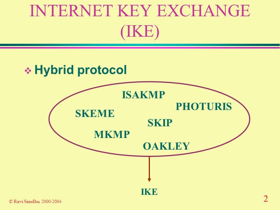 2 © Ravi Sandhu 2000-2004 INTERNET KEY EXCHANGE (IKE) Hybrid protocol ISAKMP SKEME PHOTURIS SKIP MKMP OAKLEY IKE
