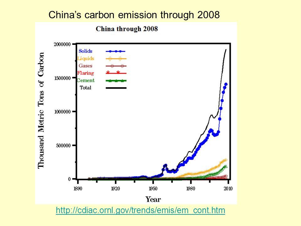 http://cdiac.ornl.gov/trends/emis/em_cont.htm Chinas carbon emission through 2008